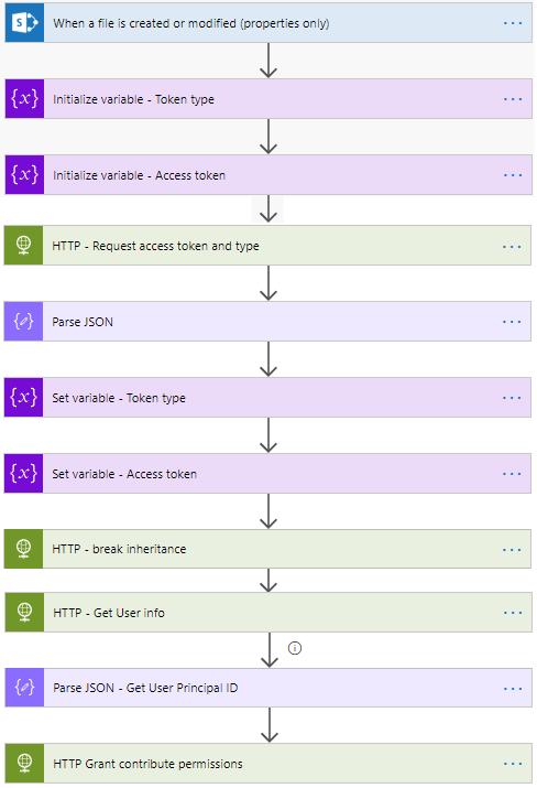 Microsoft Flow – Ben Prins